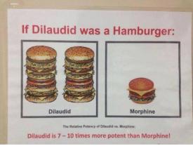 MadMenDilaudid