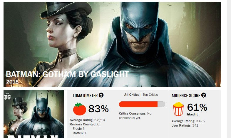 BatmanGothamRottenTomatoes
