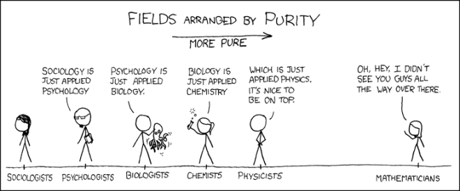 AisFor6Xkcd