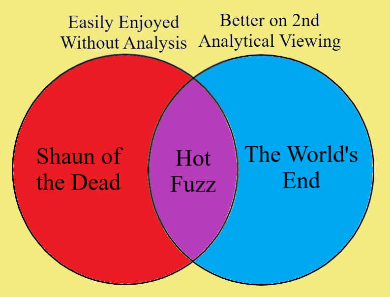 HotFuzz-1VennDiagram.png