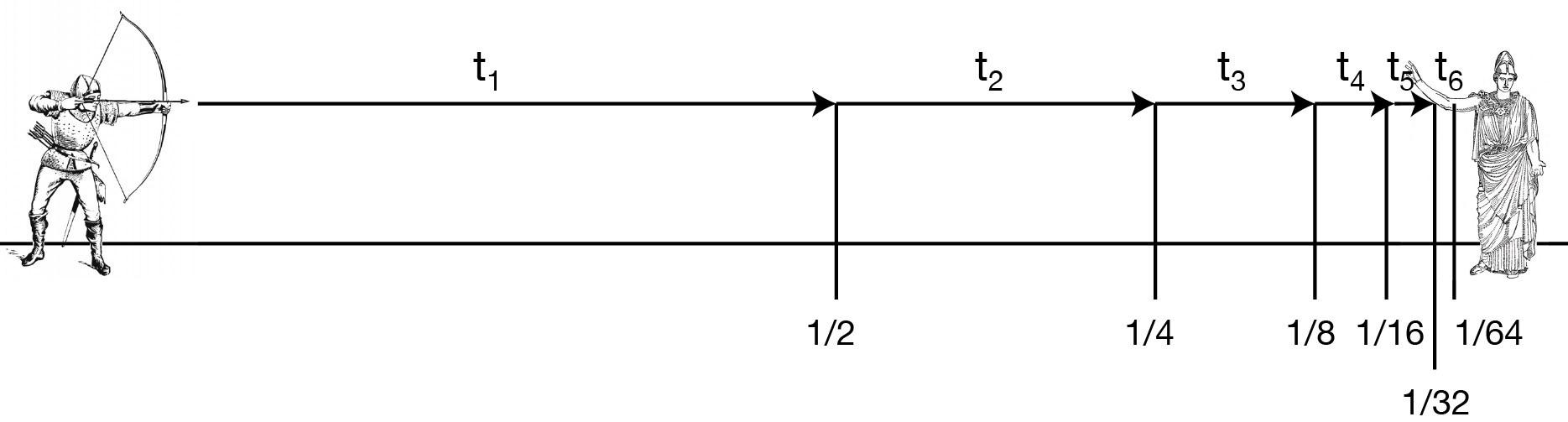 S1E6-EZeno.jpg