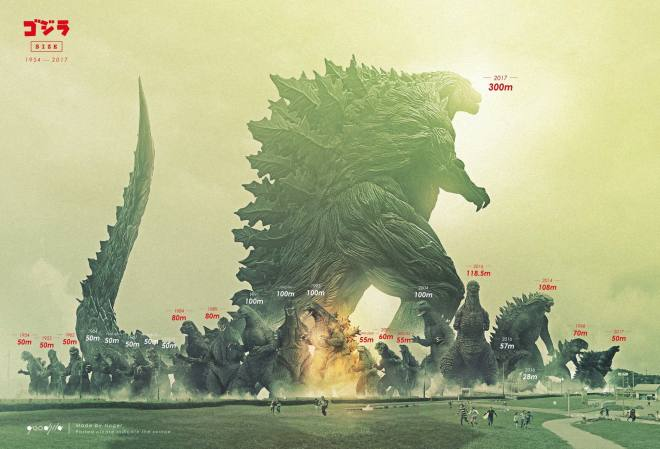Godzilla - 3Sizes.jpg